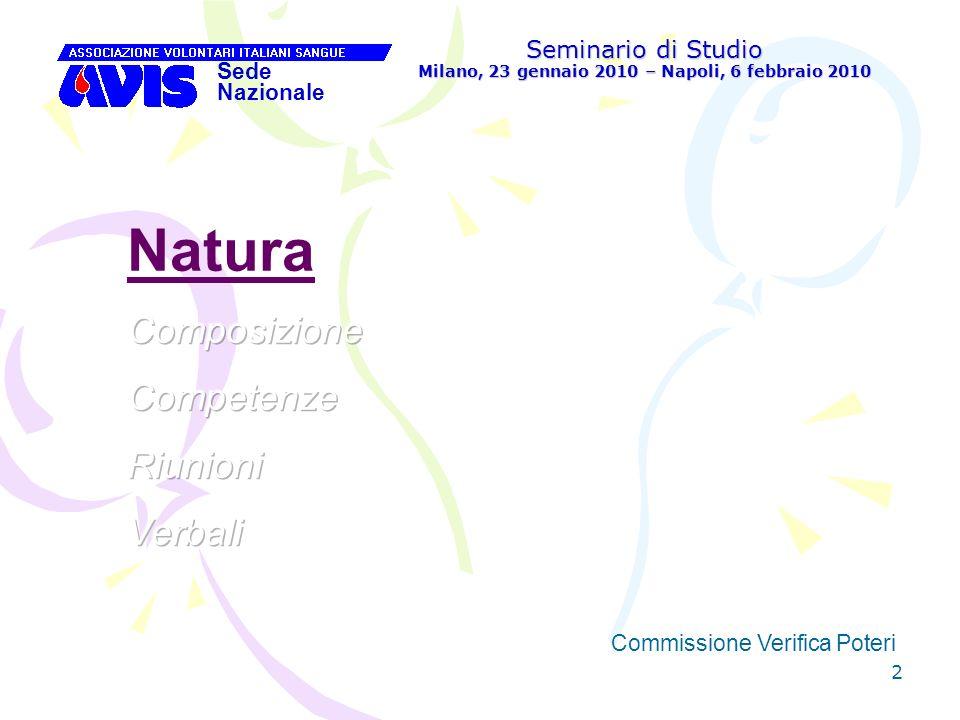 3 Seminario di Studio Milano, 23 gennaio 2010 – Napoli, 6 febbraio 2010 Sede Nazionale Commissione Verifica Poteri La Commissione Verifica Poteri non è un organo statutario dellAvis