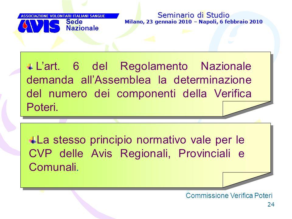 24 Seminario di Studio Milano, 23 gennaio 2010 – Napoli, 6 febbraio 2010 Sede Nazionale Commissione Verifica Poteri [ Lart. 6 del Regolamento Nazional