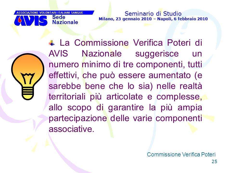 25 Seminario di Studio Milano, 23 gennaio 2010 – Napoli, 6 febbraio 2010 Sede Nazionale Commissione Verifica Poteri [ La Commissione Verifica Poteri d