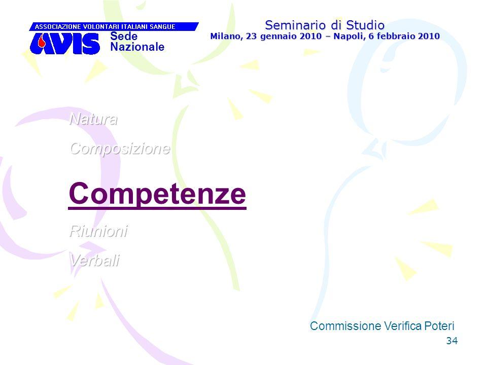 34 Seminario di Studio Milano, 23 gennaio 2010 – Napoli, 6 febbraio 2010 Sede Nazionale Commissione Verifica Poteri