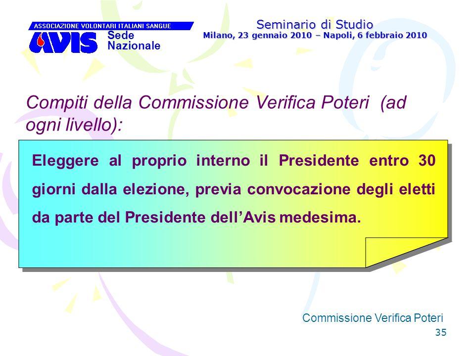 35 Seminario di Studio Milano, 23 gennaio 2010 – Napoli, 6 febbraio 2010 Sede Nazionale Commissione Verifica Poteri [ Compiti della Commissione Verifi