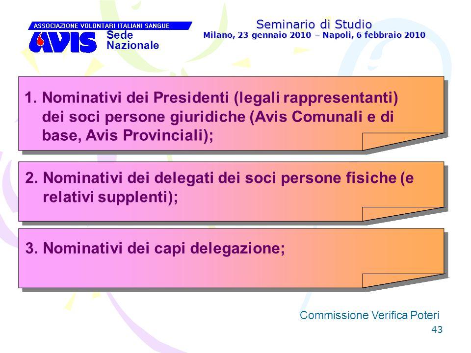 43 Seminario di Studio Milano, 23 gennaio 2010 – Napoli, 6 febbraio 2010 Sede Nazionale Commissione Verifica Poteri [ 2.Nominativi dei delegati dei so