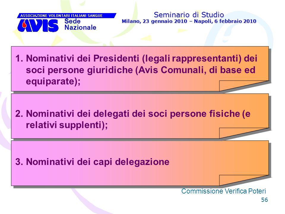 56 Seminario di Studio Milano, 23 gennaio 2010 – Napoli, 6 febbraio 2010 Sede Nazionale Commissione Verifica Poteri [ 1.Nominativi dei Presidenti (leg