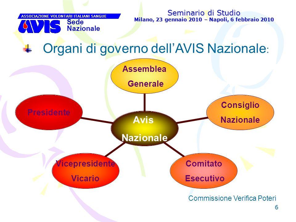 6 Seminario di Studio Milano, 23 gennaio 2010 – Napoli, 6 febbraio 2010 Sede Nazionale Commissione Verifica Poteri Organi di governo dellAVIS Nazional