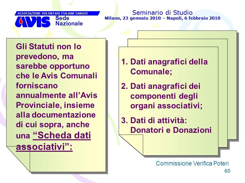60 Seminario di Studio Milano, 23 gennaio 2010 – Napoli, 6 febbraio 2010 Sede Nazionale Commissione Verifica Poteri [ Gli Statuti non lo prevedono, ma