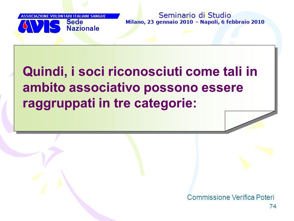 74 Seminario di Studio Milano, 23 gennaio 2010 – Napoli, 6 febbraio 2010 Sede Nazionale Commissione Verifica Poteri [ Quindi, i soci riconosciuti come