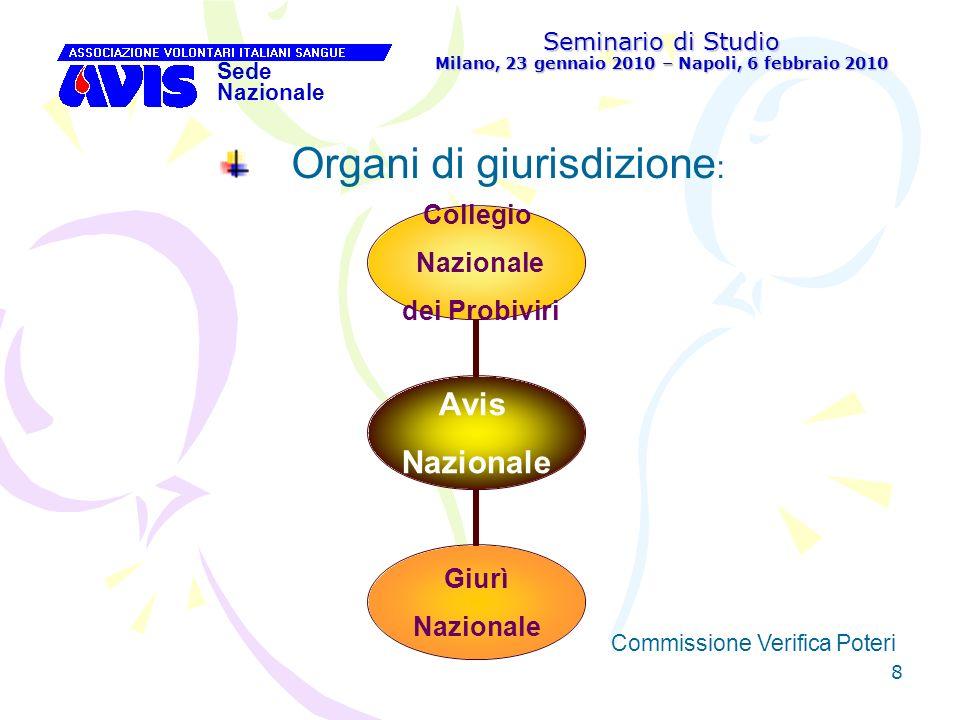 9 Seminario di Studio Milano, 23 gennaio 2010 – Napoli, 6 febbraio 2010 Sede Nazionale Commissione Verifica Poteri Organi consultivi : Avis Nazionale Consulta dei Presidenti Avis Regionali Comitato Medico Nazionale
