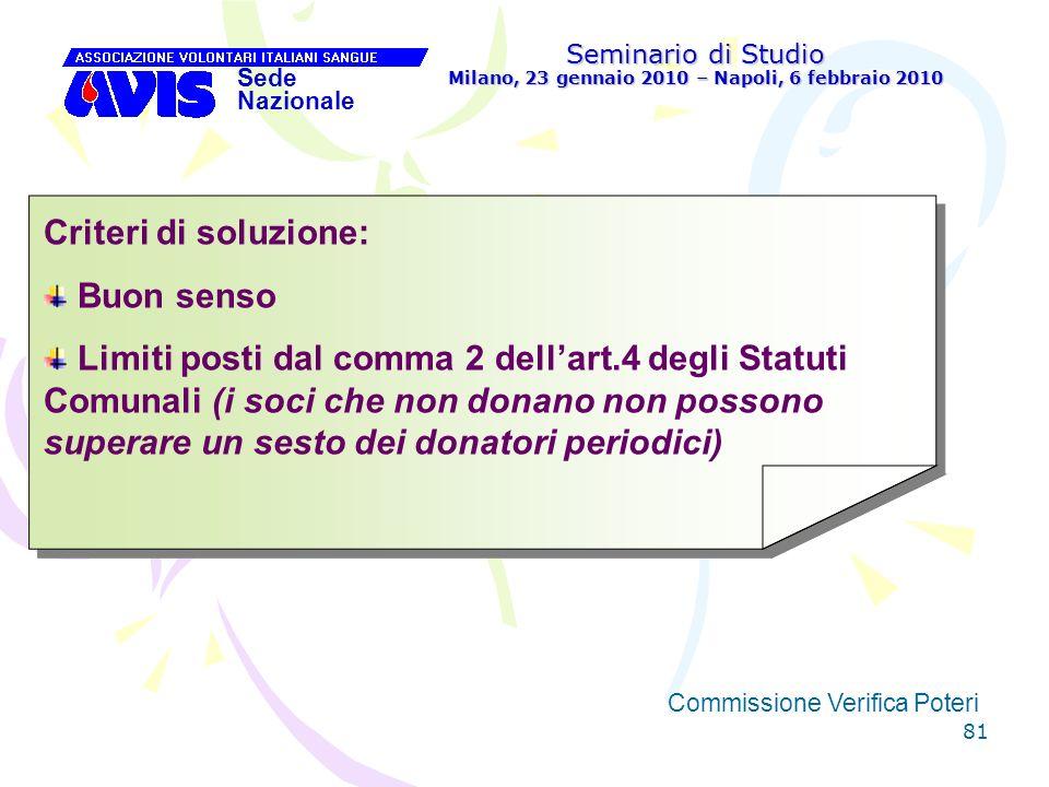 81 Seminario di Studio Milano, 23 gennaio 2010 – Napoli, 6 febbraio 2010 Sede Nazionale Commissione Verifica Poteri [ Criteri di soluzione: Buon senso