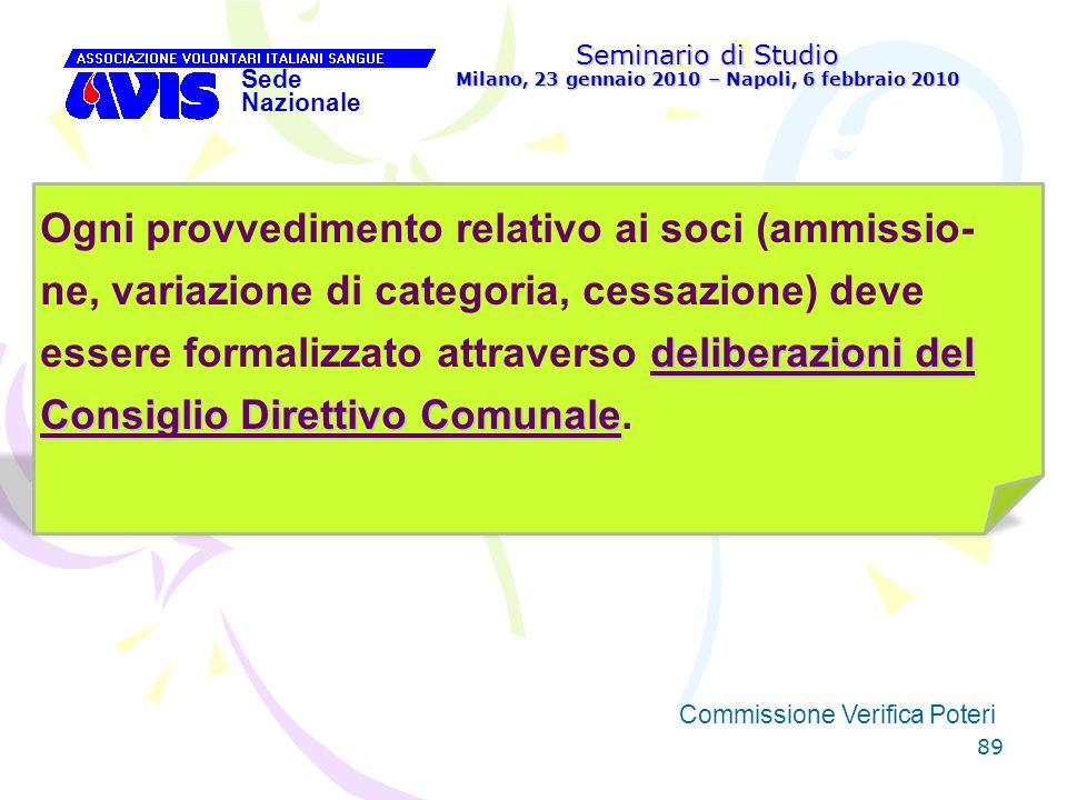 89 Seminario di Studio Milano, 23 gennaio 2010 – Napoli, 6 febbraio 2010 Sede Nazionale Commissione Verifica Poteri [ deliberazioni del Consiglio Dire