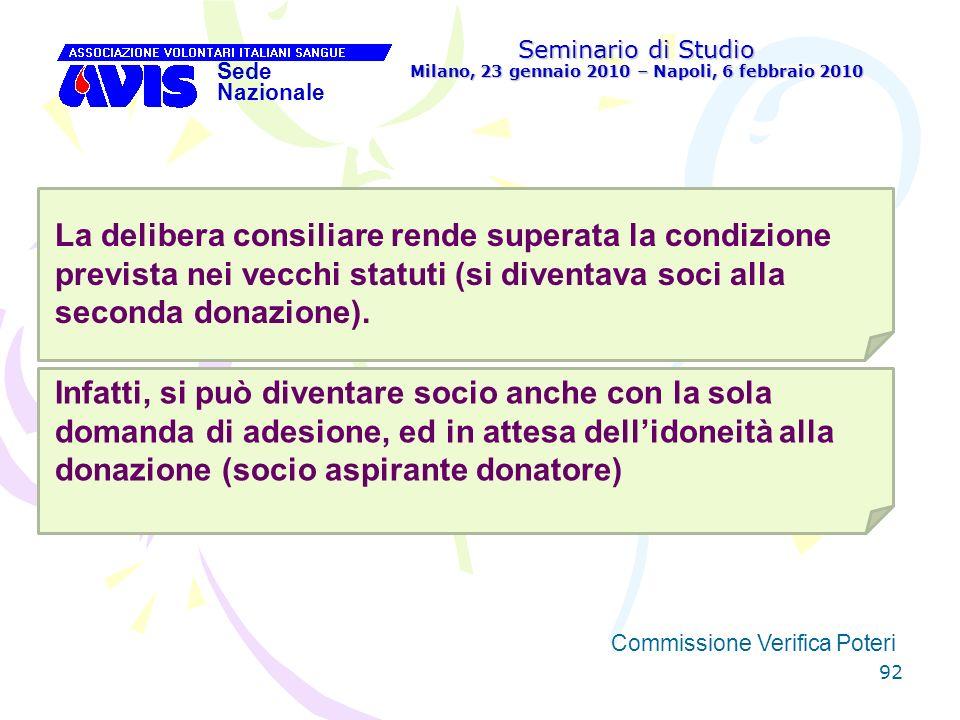 92 Seminario di Studio Milano, 23 gennaio 2010 – Napoli, 6 febbraio 2010 Sede Nazionale Commissione Verifica Poteri [ La delibera consiliare rende sup