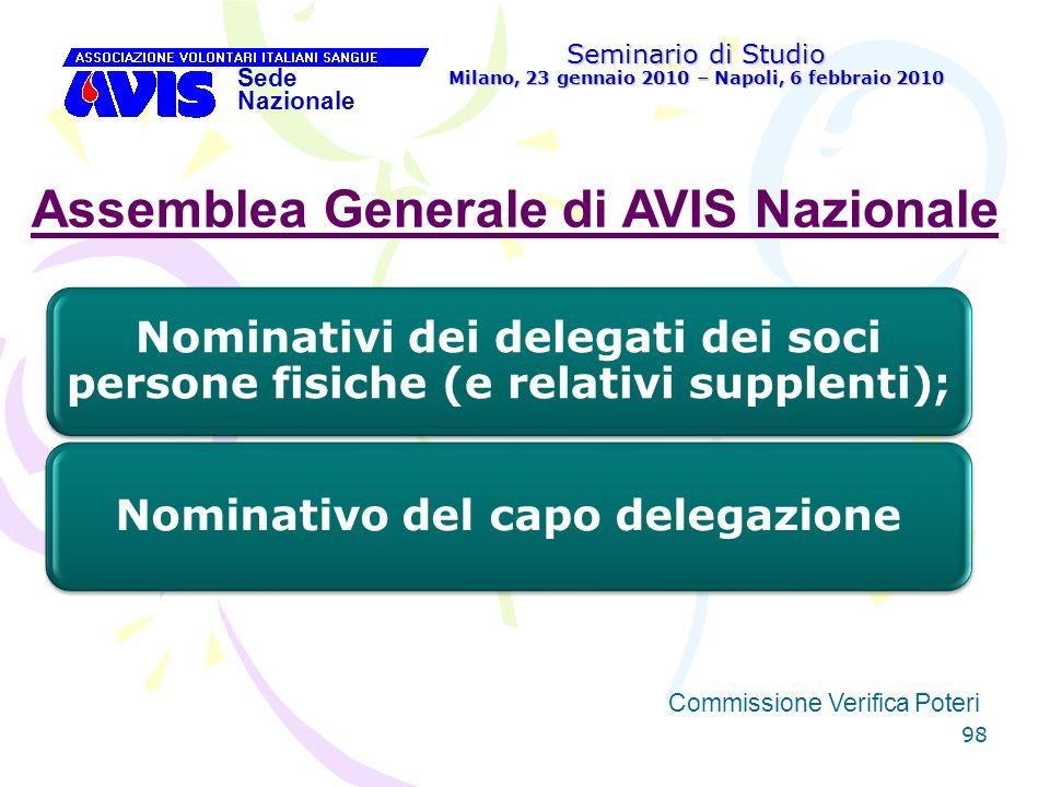 98 Seminario di Studio Milano, 23 gennaio 2010 – Napoli, 6 febbraio 2010 Sede Nazionale Commissione Verifica Poteri [ Assemblea Generale di AVIS Nazio