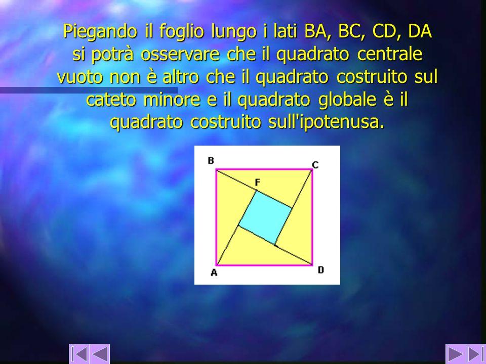 Piegando il foglio lungo i lati BA, BC, CD, DA si potrà osservare che il quadrato centrale vuoto non è altro che il quadrato costruito sul cateto mino