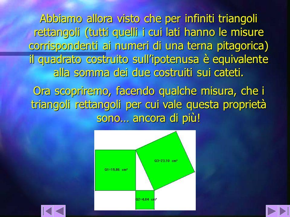 Abbiamo allora visto che per infiniti triangoli rettangoli (tutti quelli i cui lati hanno le misure corrispondenti ai numeri di una terna pitagorica)