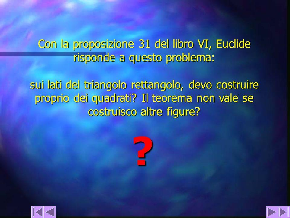 Con la proposizione 31 del libro VI, Euclide risponde a questo problema: sui lati del triangolo rettangolo, devo costruire proprio dei quadrati? Il te