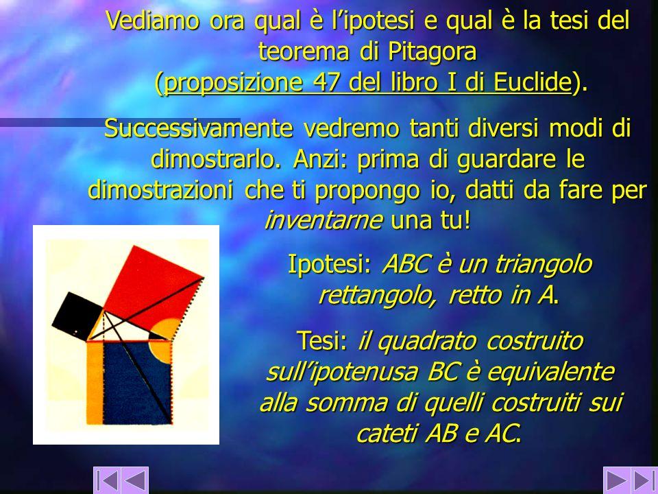 Vediamo ora qual è lipotesi e qual è la tesi del teorema di Pitagora (proposizione 47 del libro I di Euclide). proposizione 47 del libro I di Euclidep