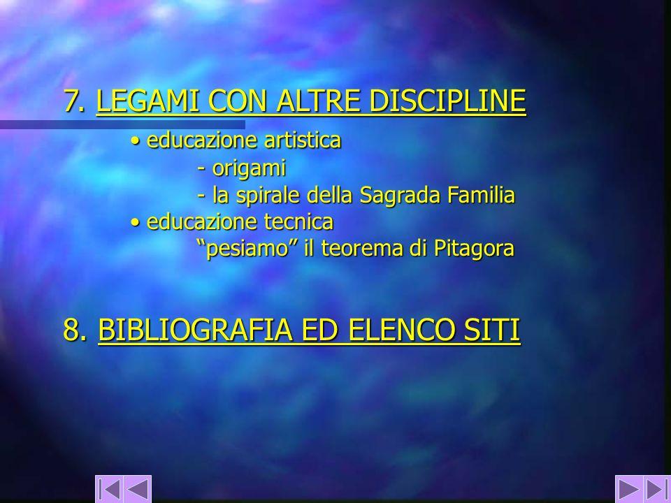 7. LEGAMI CON ALTRE DISCIPLINE LEGAMI CON ALTRE DISCIPLINELEGAMI CON ALTRE DISCIPLINE educazione artistica educazione artistica - origami - la spirale