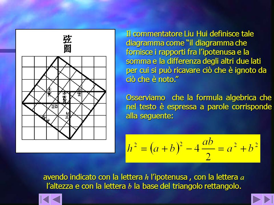 Il commentatore Liu Hui definisce tale diagramma come il diagramma che fornisce i rapporti fra lipotenusa e la somma e la differenza degli altri due l
