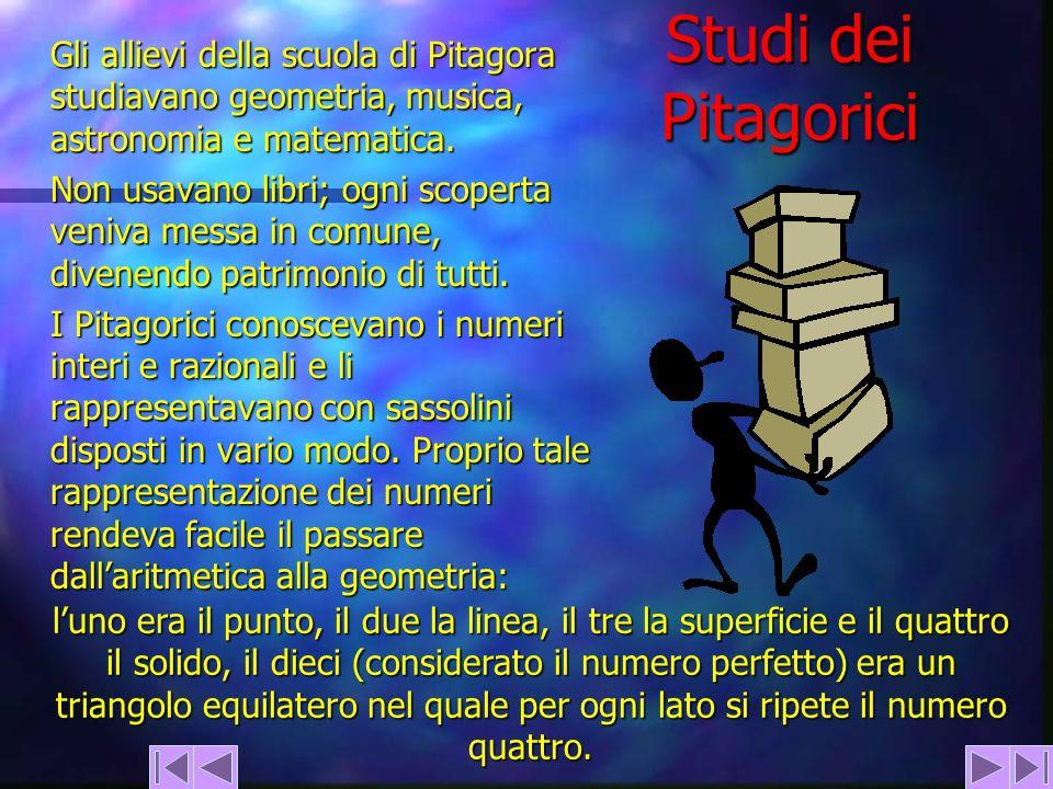 Studi dei Pitagorici Gli allievi della scuola di Pitagora studiavano geometria, musica, astronomia e matematica. Non usavano libri; ogni scoperta veni