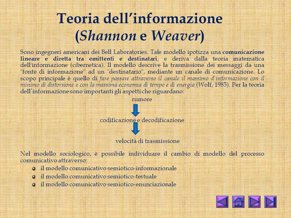 Teoria dellinformazione ( Shannon e Weaver ) Sono ingegneri americani dei Bell Laboratories.