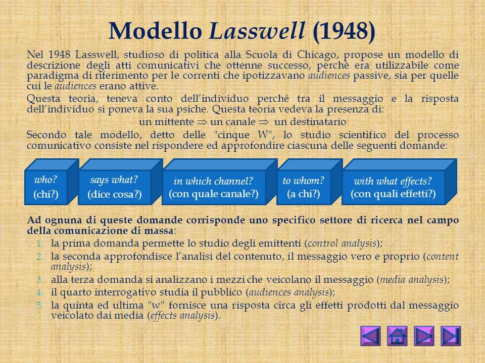 Modello Lasswell (1948) Nel 1948 Lasswell, studioso di politica alla Scuola di Chicago, propose un modello di descrizione degli atti comunicativi che ottenne successo, perchè era utilizzabile come paradigma di riferimento per le correnti che ipotizzavano audiences passive, sia per quelle cui le audiences erano attive.