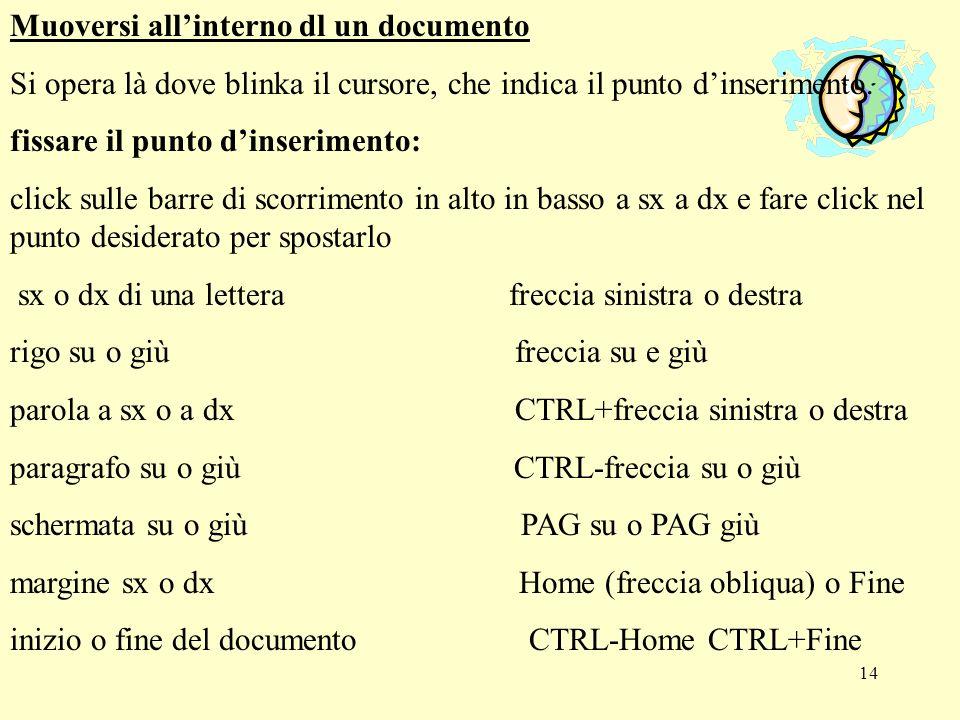 15 Selezione Lo schermo è una superficie di punti indefinita; voi potere operare (scrivere, modificare) solo dove lampeggia (blinka) il cursore.