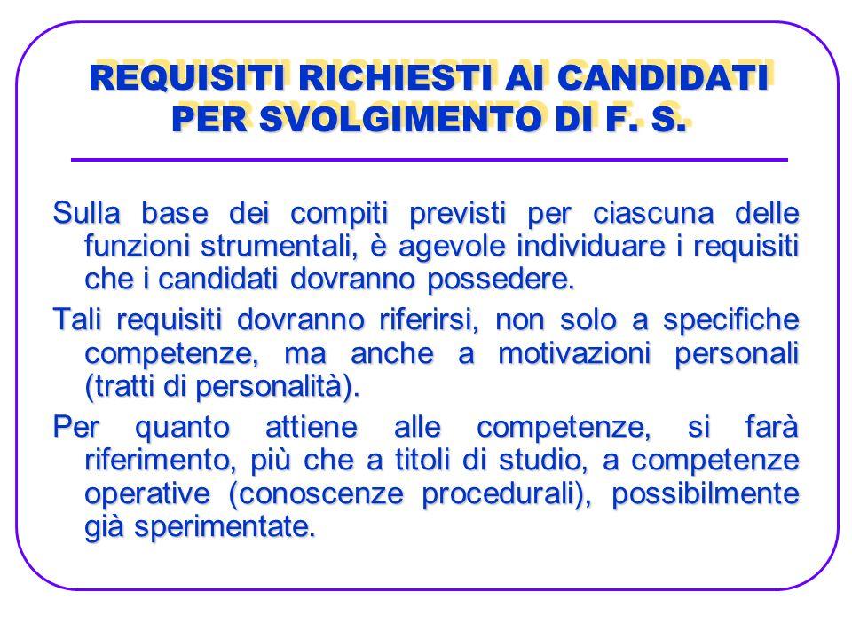 Sulla base dei compiti previsti per ciascuna delle funzioni strumentali, è agevole individuare i requisiti che i candidati dovranno possedere.