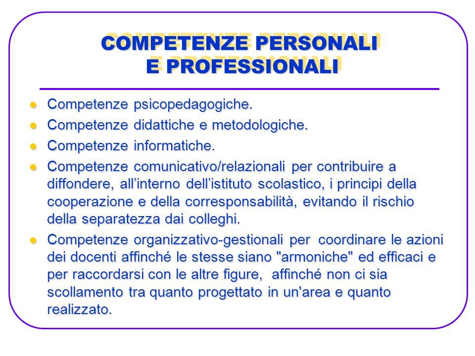 Competenze psicopedagogiche.Competenze psicopedagogiche.