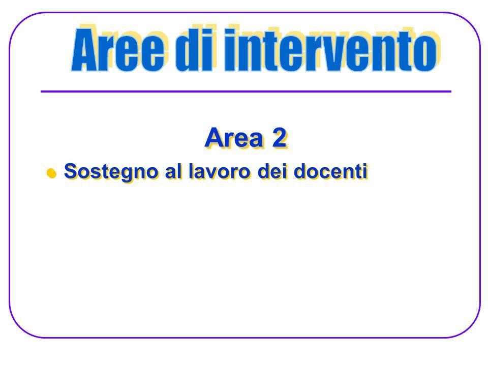 Area 2 Sostegno al lavoro dei docenti Area 2 Sostegno al lavoro dei docenti