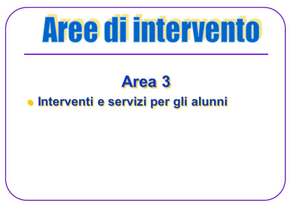 Area 3 Interventi e servizi per gli alunni Area 3 Interventi e servizi per gli alunni