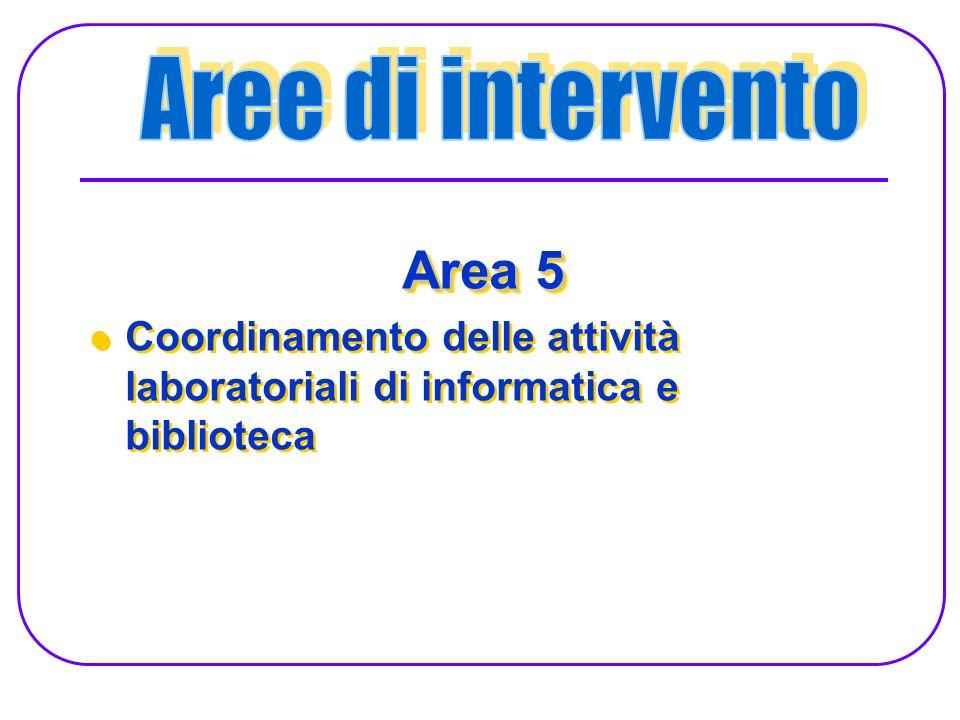 Area 5 Coordinamento delle attività laboratoriali di informatica e biblioteca Area 5 Coordinamento delle attività laboratoriali di informatica e biblioteca