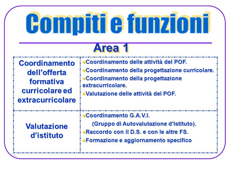Coordinamento dell offerta formativa curricolare ed extracurricolare Coordinamento delle attività del POF.