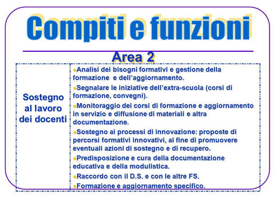 Sostegno al lavoro dei docenti Analisi dei bisogni formativi e gestione della formazione e dellaggiornamento.
