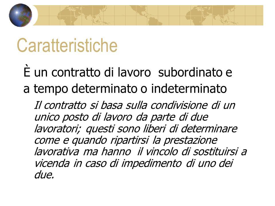 Caratteristiche È un contratto di lavoro subordinato e a tempo determinato o indeterminato Il contratto si basa sulla condivisione di un unico posto d