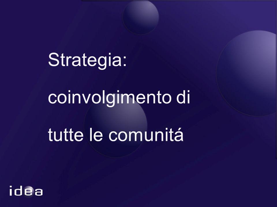 Strategia: coinvolgimento di tutte le comunitá