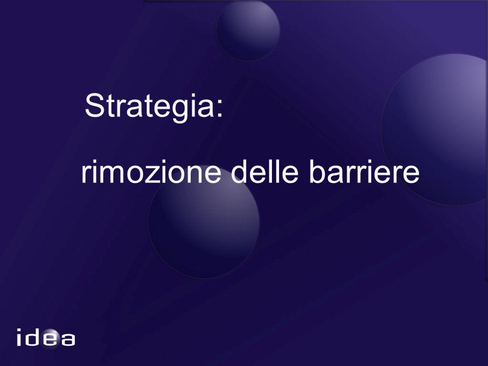 Strategia: rimozione delle barriere