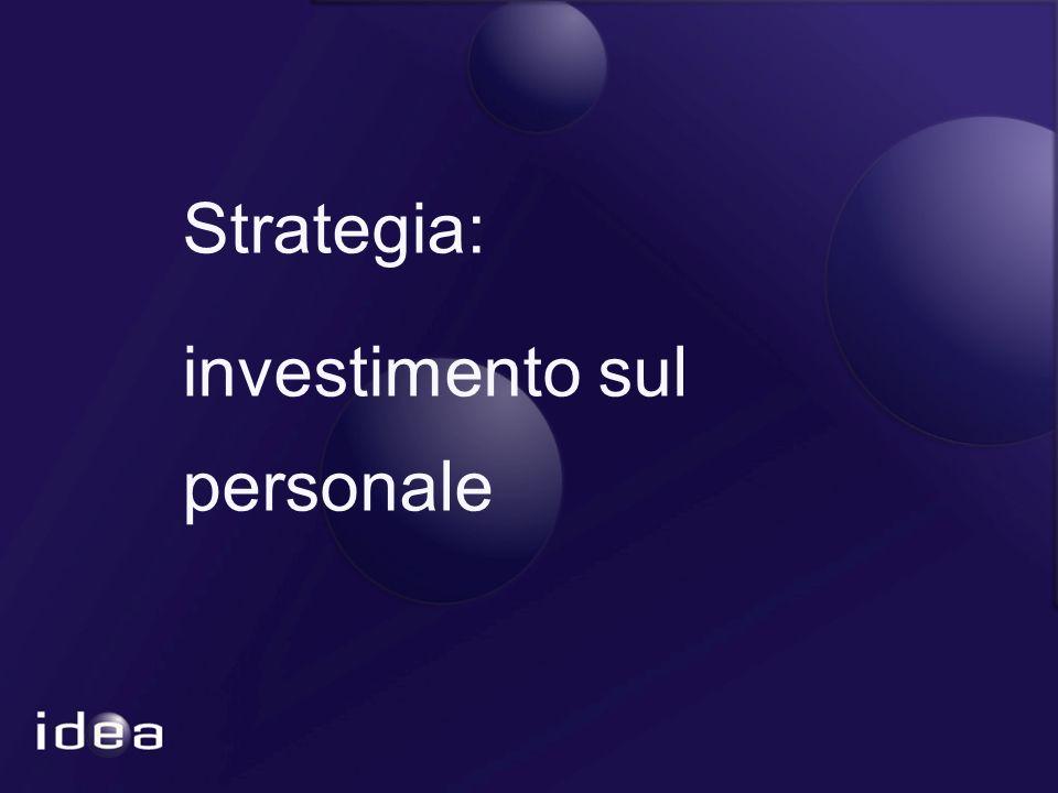 Strategia: investimento sul personale