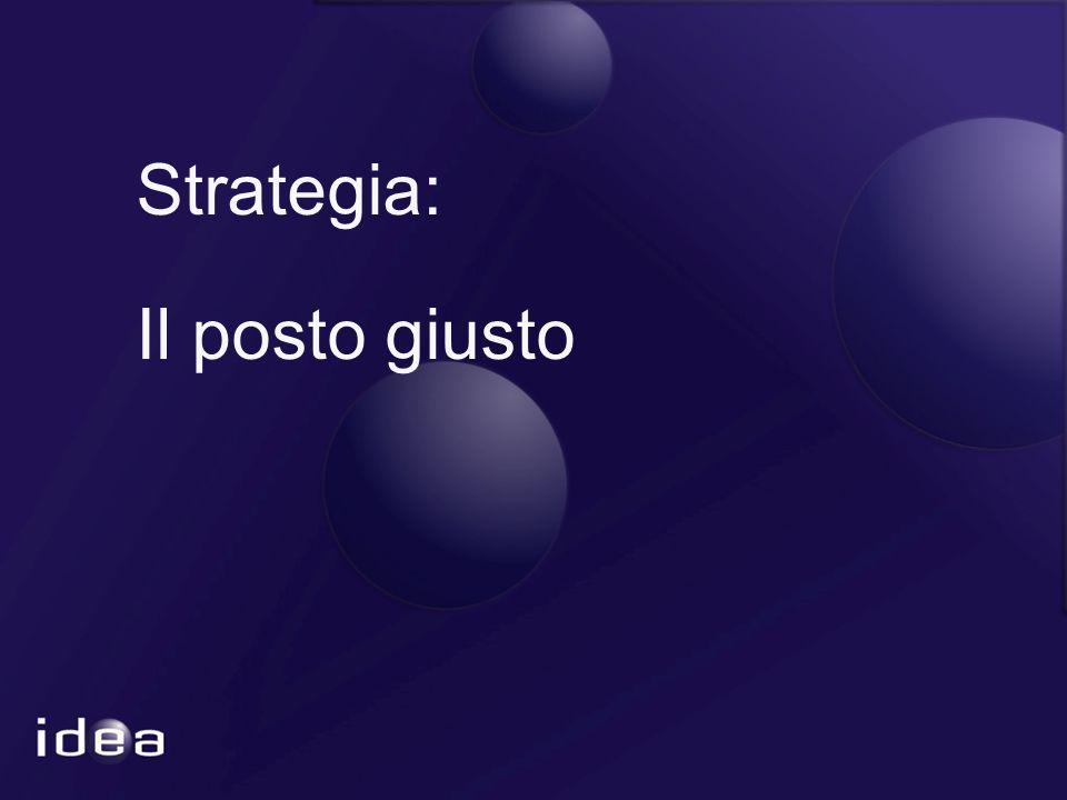 Strategia: Il posto giusto