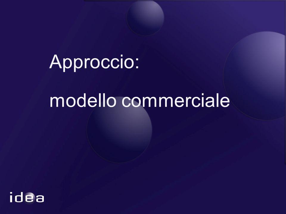 Approccio: modello commerciale
