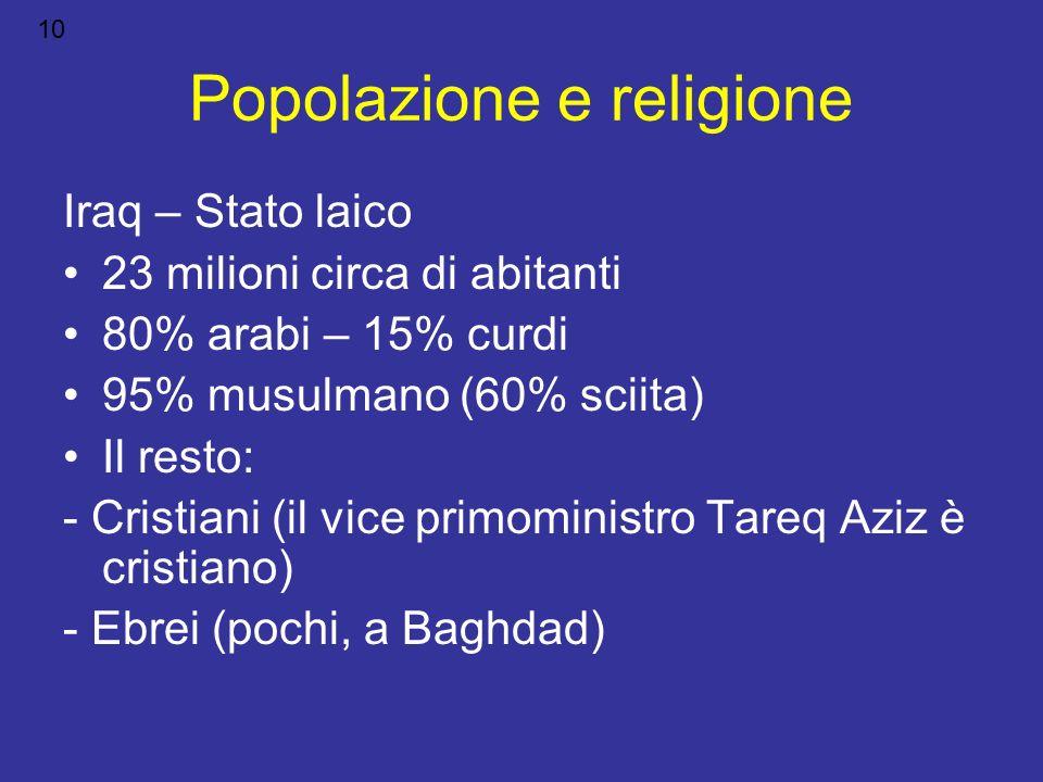Popolazione e religione Iraq – Stato laico 23 milioni circa di abitanti 80% arabi – 15% curdi 95% musulmano (60% sciita) Il resto: - Cristiani (il vic
