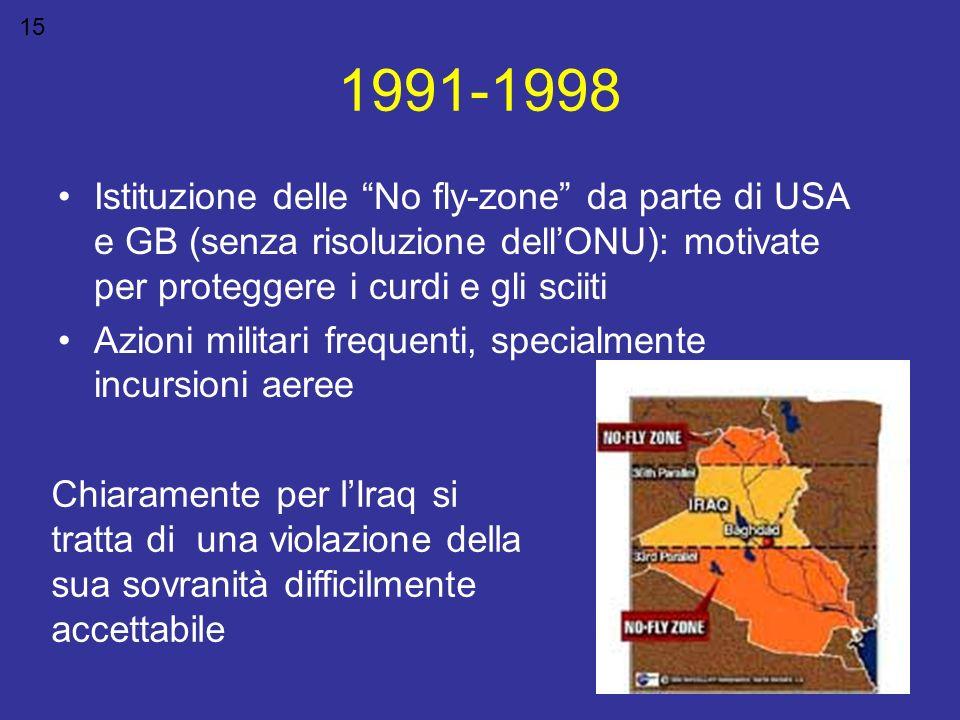 1991-1998 Istituzione delle No fly-zone da parte di USA e GB (senza risoluzione dellONU): motivate per proteggere i curdi e gli sciiti Azioni militari