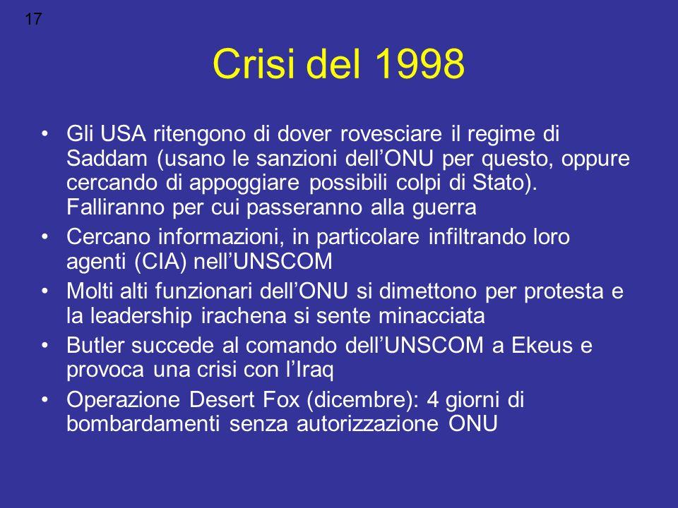 Crisi del 1998 Gli USA ritengono di dover rovesciare il regime di Saddam (usano le sanzioni dellONU per questo, oppure cercando di appoggiare possibil