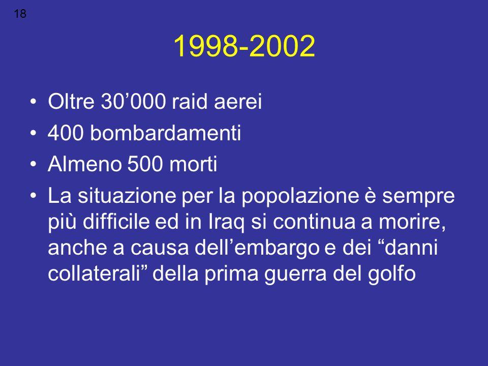 1998-2002 Oltre 30000 raid aerei 400 bombardamenti Almeno 500 morti La situazione per la popolazione è sempre più difficile ed in Iraq si continua a m