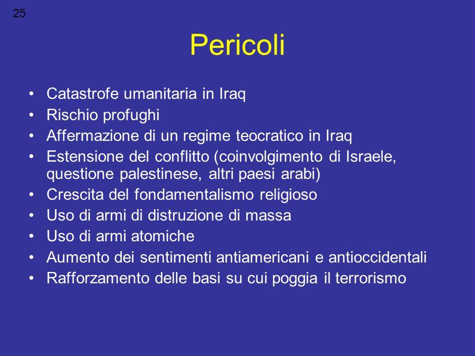 Pericoli Catastrofe umanitaria in Iraq Rischio profughi Affermazione di un regime teocratico in Iraq Estensione del conflitto (coinvolgimento di Israe