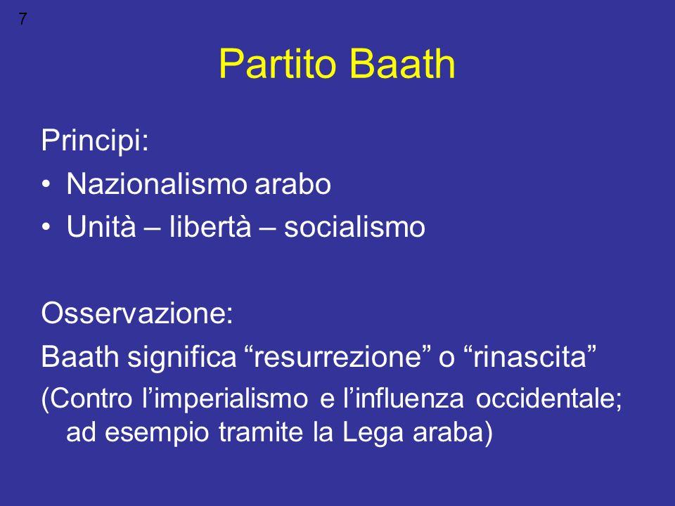 Partito Baath Principi: Nazionalismo arabo Unità – libertà – socialismo Osservazione: Baath significa resurrezione o rinascita (Contro limperialismo e