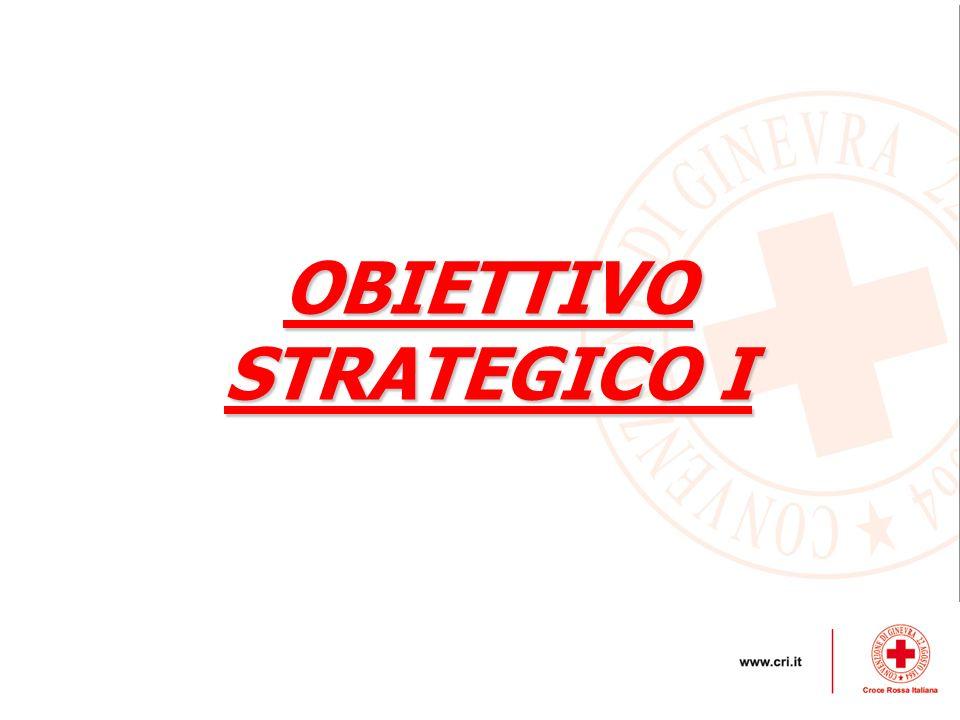 OBIETTIVO STRATEGICO I