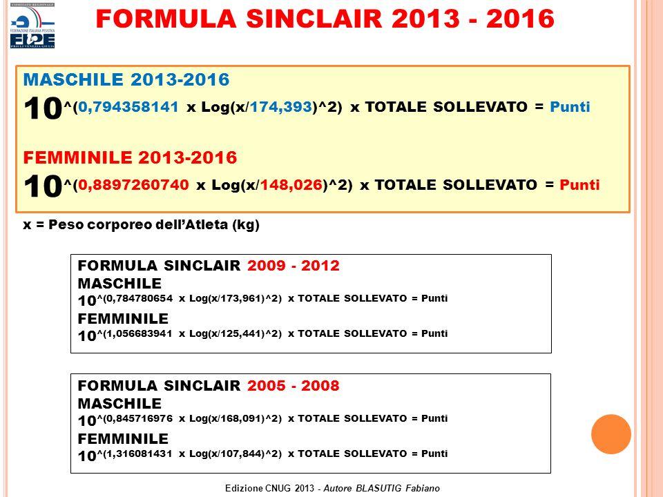 FORMULA SINCLAIR 2005 - 2008 MASCHILE 10 ^(0,845716976 x Log(x/168,091)^2) x TOTALE SOLLEVATO = Punti FEMMINILE 10 ^(1,316081431 x Log(x/107,844)^2) x