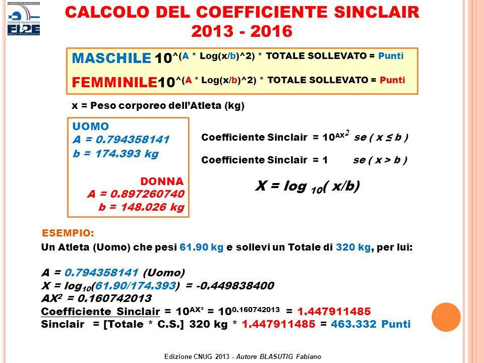 Un Atleta (Uomo) che pesi 61.90 kg e sollevi un Totale di 320 kg, per lui: A = 0.794358141 (Uomo) X = log 10 (61.90/174.393) = -0.449838400 AX 2 = 0.1