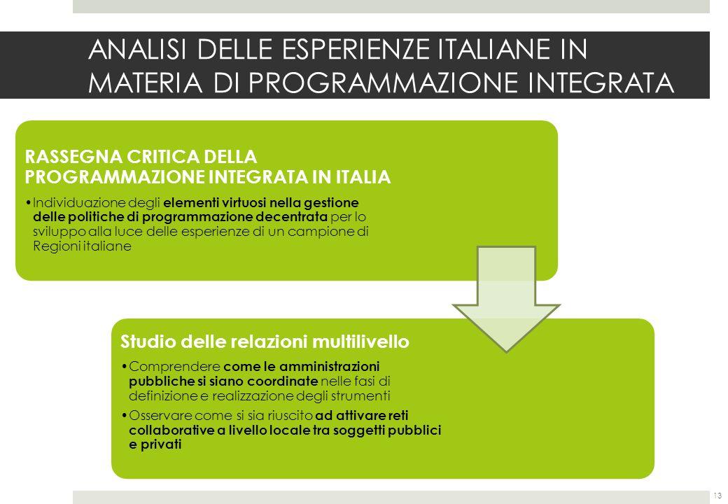 ANALISI DELLE ESPERIENZE ITALIANE IN MATERIA DI PROGRAMMAZIONE INTEGRATA 13 RASSEGNA CRITICA DELLA PROGRAMMAZIONE INTEGRATA IN ITALIA Individuazione degli elementi virtuosi nella gestione delle politiche di programmazione decentrata per lo sviluppo alla luce delle esperienze di un campione di Regioni italiane Studio delle relazioni multilivello Comprendere come le amministrazioni pubbliche si siano coordinate nelle fasi di definizione e realizzazione degli strumenti Osservare come si sia riuscito ad attivare reti collaborative a livello locale tra soggetti pubblici e privati