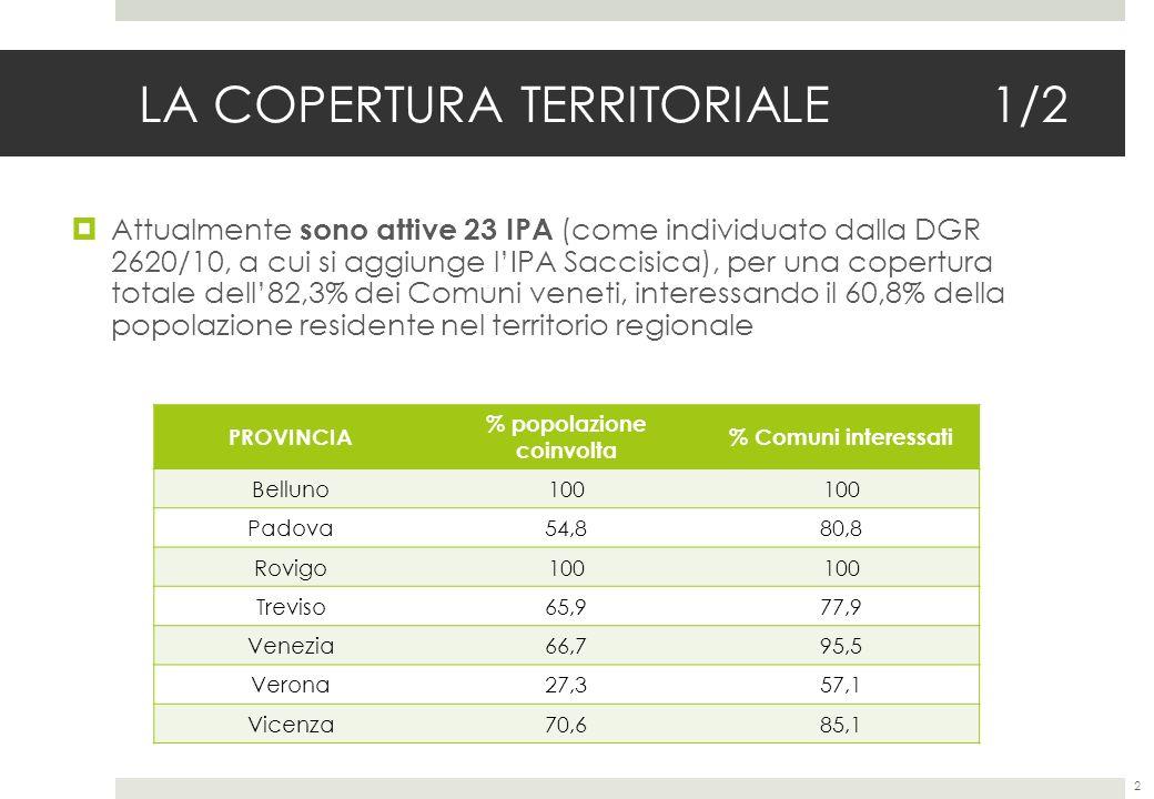 LA COPERTURA TERRITORIALE1/2 Attualmente sono attive 23 IPA (come individuato dalla DGR 2620/10, a cui si aggiunge lIPA Saccisica), per una copertura totale dell82,3% dei Comuni veneti, interessando il 60,8% della popolazione residente nel territorio regionale 2 PROVINCIA % popolazione coinvolta % Comuni interessati Belluno100 Padova54,880,8 Rovigo100 Treviso65,977,9 Venezia66,795,5 Verona27,357,1 Vicenza70,685,1