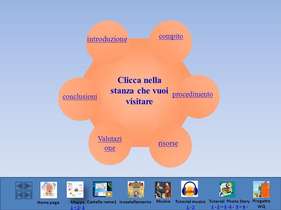 Valutazi one introduzione compito procedimento risorse conclusioni Clicca nella stanza che vuoi visitare Home page incastellamento Castello ramo1 Musi